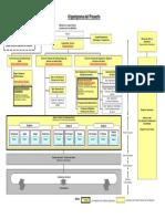 02_organigrama.pdf