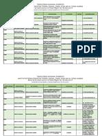 Banco Proyectos Regional 31 Mar 2017