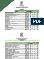 puntajes-corte-2018-2.pdf