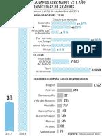 Informe Venezolanos en Colombia