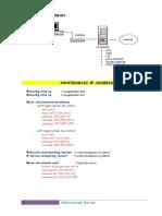Konfigurasi Server DEBIAN