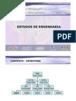 Estudos de Engenharia_Inventario rico