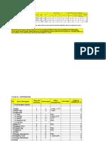 Format data pusk 1-12_PUSKESMAS Mantap.xls