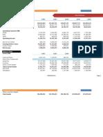 Planemiento Financiero Hidrostal Sa