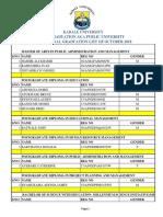 Kabale University Graduation List 2018