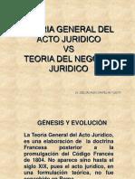 Acto Juridico vs Negocio Juridico