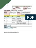 28 Focus 4 Lesson Plan Unit 2