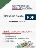 Diseño de Planta 2018 - 2