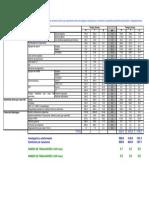 simulador-rfh-pr-05-14