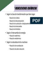 8.4 Tipos Reacciones Quimicas