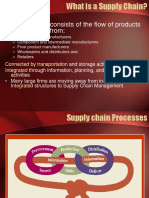 121355926-supply-chain-management.ppt