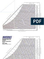 heatcraft-chart-unlocked.pdf