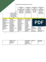 Kata Kerja Operasional Teori Bloom.pdf