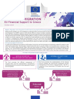 20181010 Managing Migration Eu Financial Support to Greece En