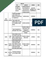 School Subject Esl Vocabulary Matching Exercise Worksheet