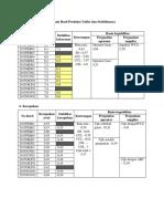 Identifikasi Masalah dan Implementasi CAPA.docx