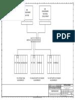 Osbl Control System Architecture