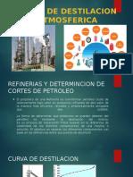 _curva de Destilacion Atmosferica