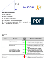 skills audit document