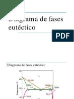 Diagrama de fases eutéctico