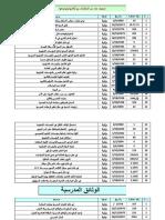تصنيف المذكرات وأرقامها وتواريخ إصدارها.xls