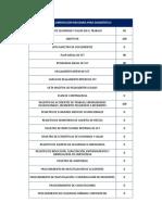 Documentacion SGSSO
