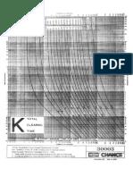 FUSIBLES CHANCE TIPO K MAX.pdf