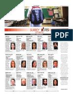 Surrey Trustee Candidates 2018