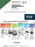 ADA 2 Generaciones de La Computación