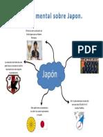 PDF Mapamentaldejapondelmundialjesuseduardomurillomuñozgrado10