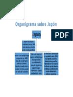 PDF Organigramadejaponjesuseduardomurillomuñozgrado10