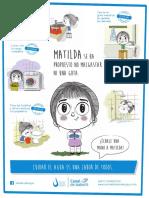 Matilda ahorra agua