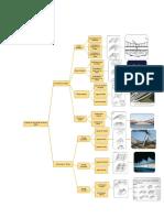 Mapas Conceptuales de Clase