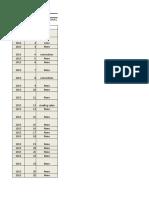 data coding spreadsheet