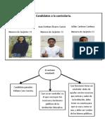 InfografiacontraloriaJesusEduardoMurilloMuñoz10º - Copia