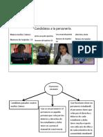 InfografiapersoneriaJesusEduardoMurilloMuñoz10º - Copia