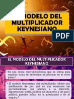Modelo del multiplicador keynesiano