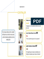 infografia contralor Andres Felipe Bedoya Quirama 10