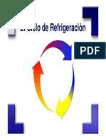 1.1. Ciclo Mecanico de Refrigeracion