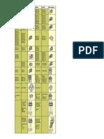 Tabela de Pinagem de Transistores Mais Comuns