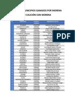 Lista de Municipios de Estado de Mexico Elección 2012