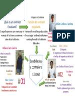 InfografiacontraloriaDianaMarcelaAriasPerez 10