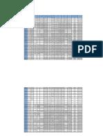 data pkl
