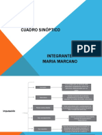 Cuadro Sinóptico PENAL (1) PDF