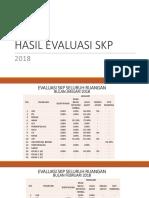 PERSENTASI HASIL EVALUASI 2018 di RSUD ABDUL AZIS SINGKAWANG