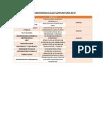 Temas Seminarios Salud Comunitaria 2017