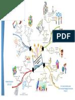 Evidencia 2. Mapa Mental_Capitulo III_Formación y Desarrollo Profesional Docente_Modelo Educativo 2017
