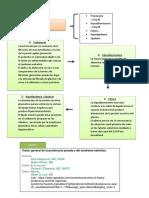 Fluxograma Sindrome Nefrotico y Sindrome Nefritico