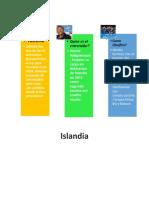 InfografiaIslandiaHectorDarioGonzales10°