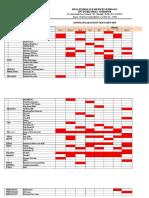 4.2.1.2 Jadwal Dan Penanggung Jawab